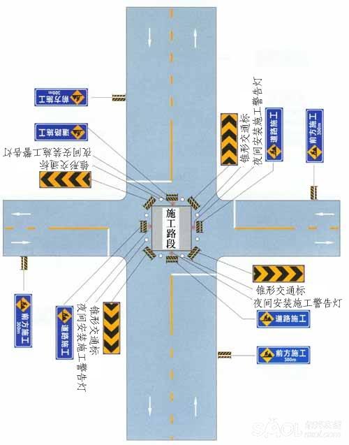 绍兴道路安全标志图解大全